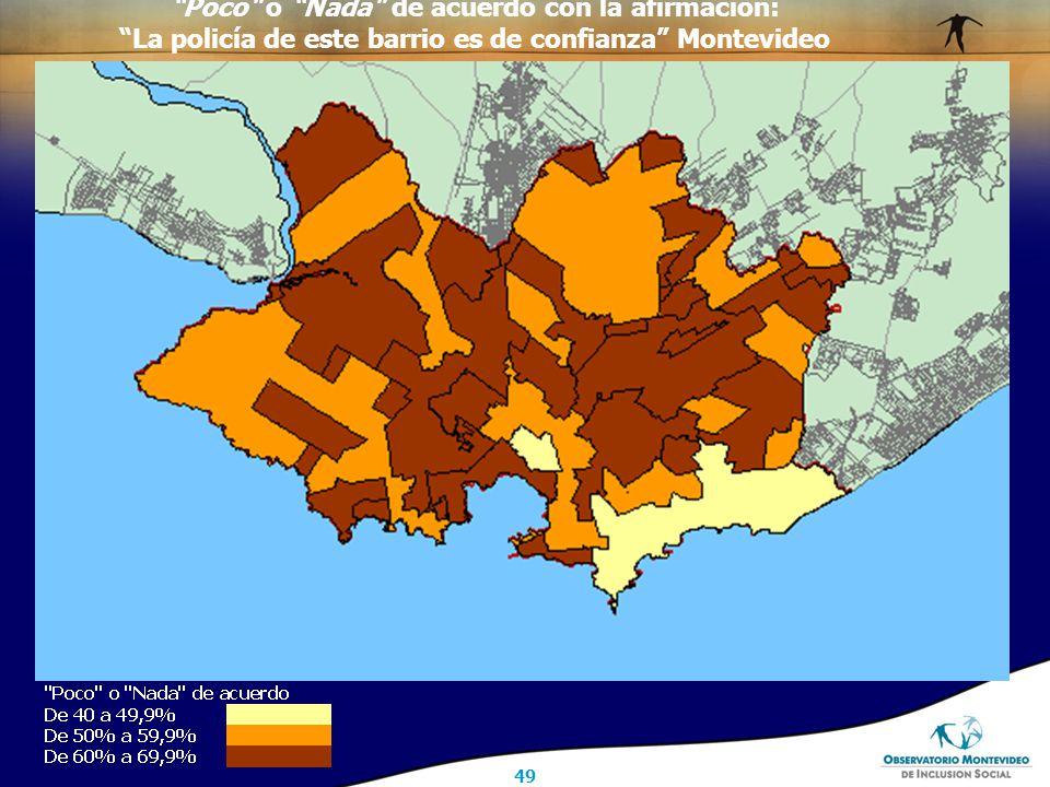 49 Poco o Nada de acuerdo con la afirmación: La policía de este barrio es de confianza Montevideo