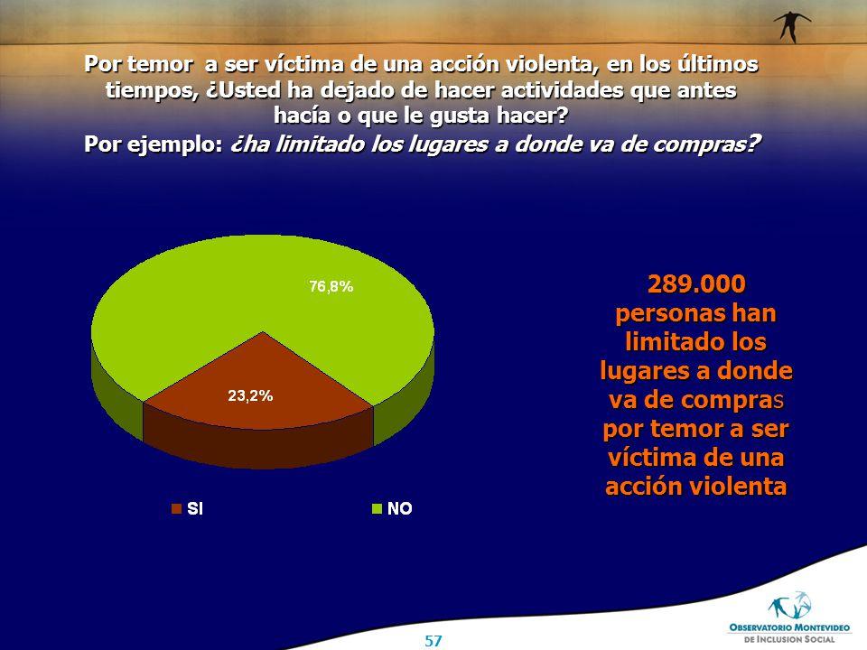 57 Por temor a ser víctima de una acción violenta, en los últimos tiempos, ¿Usted ha dejado de hacer actividades que antes hacía o que le gusta hacer.