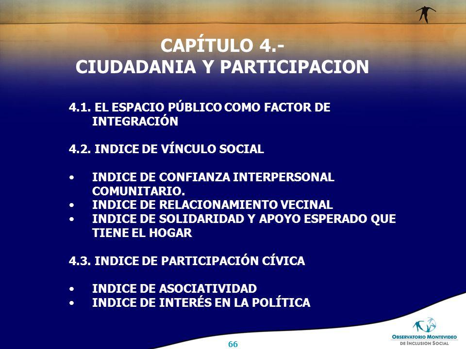 66 CAPÍTULO 4.- CIUDADANIA Y PARTICIPACION 4.1. EL ESPACIO PÚBLICO COMO FACTOR DE INTEGRACIÓN 4.2.