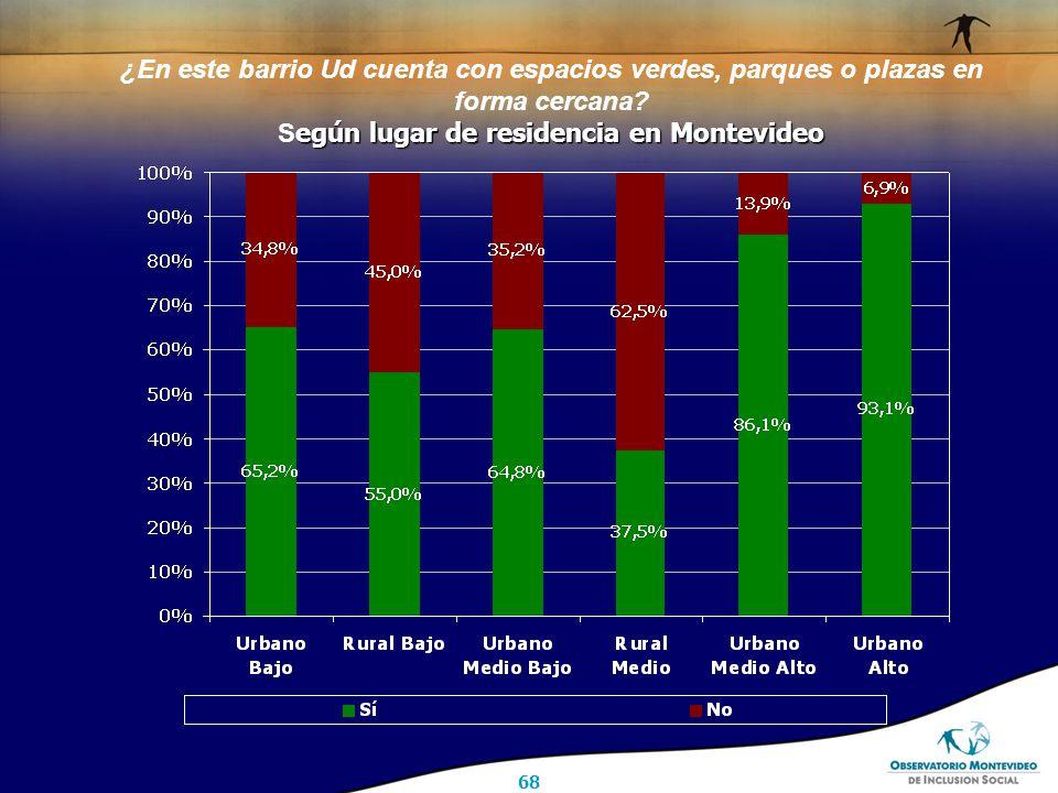 68 egún lugar de residencia en Montevideo ¿En este barrio Ud cuenta con espacios verdes, parques o plazas en forma cercana.