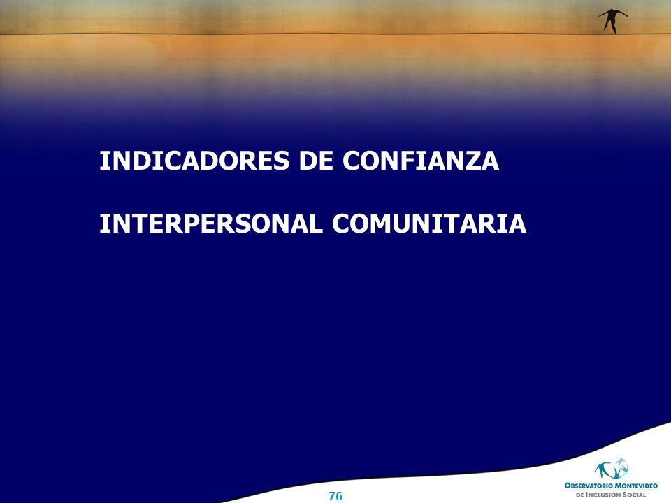 76 INDICADORES DE CONFIANZA INTERPERSONAL COMUNITARIA