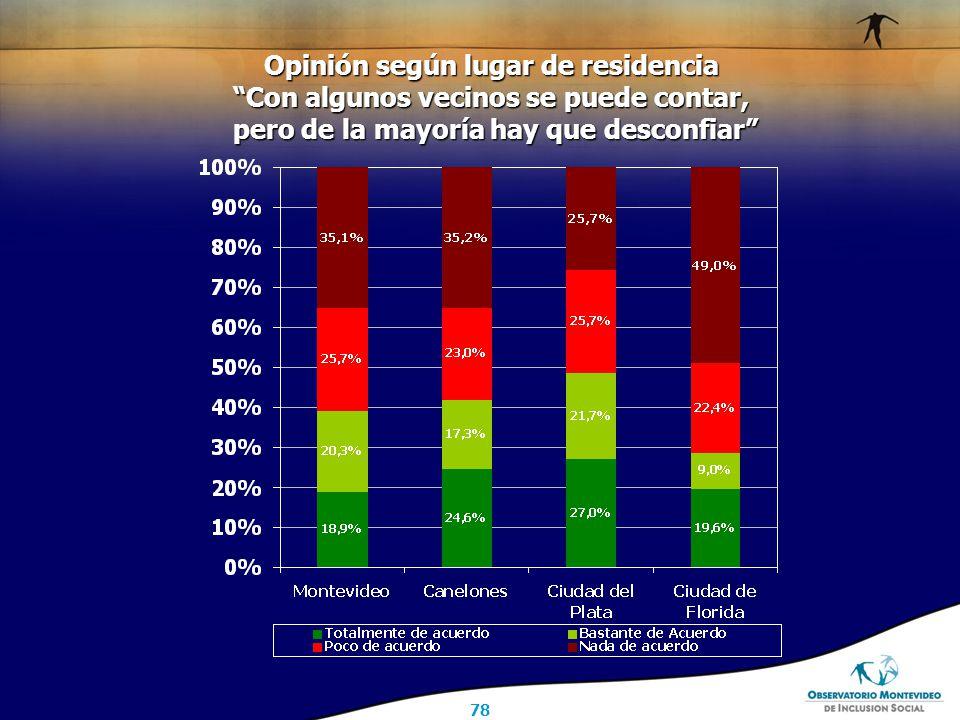 78 Opinión según lugar de residencia Con algunos vecinos se puede contar, pero de la mayoría hay que desconfiar pero de la mayoría hay que desconfiar