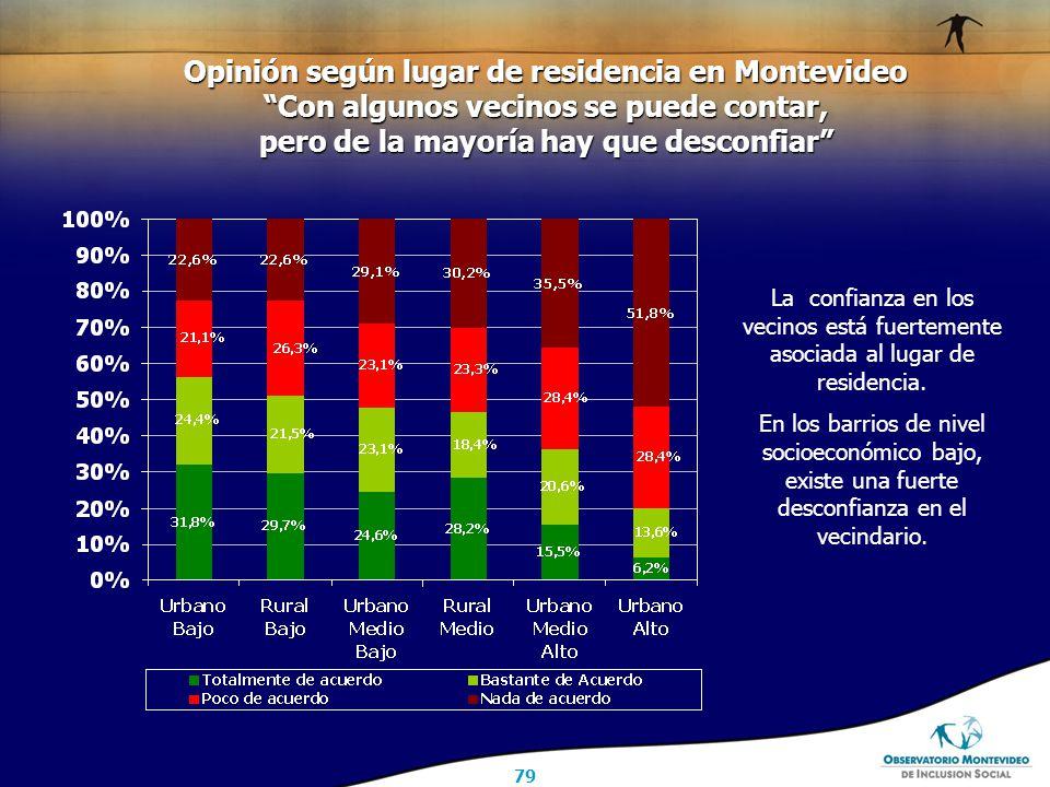79 Opinión según lugar de residencia en Montevideo Con algunos vecinos se puede contar, pero de la mayoría hay que desconfiar La confianza en los vecinos está fuertemente asociada al lugar de residencia.