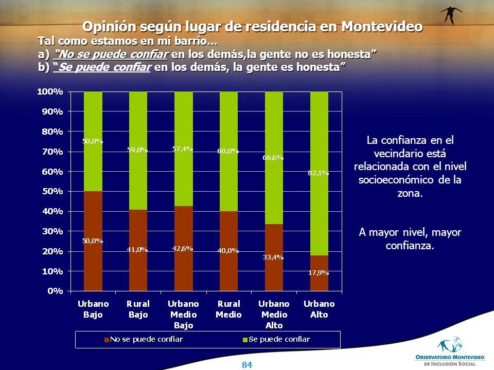 84 La confianza en el vecindario está relacionada con el nivel socioeconómico de la zona.