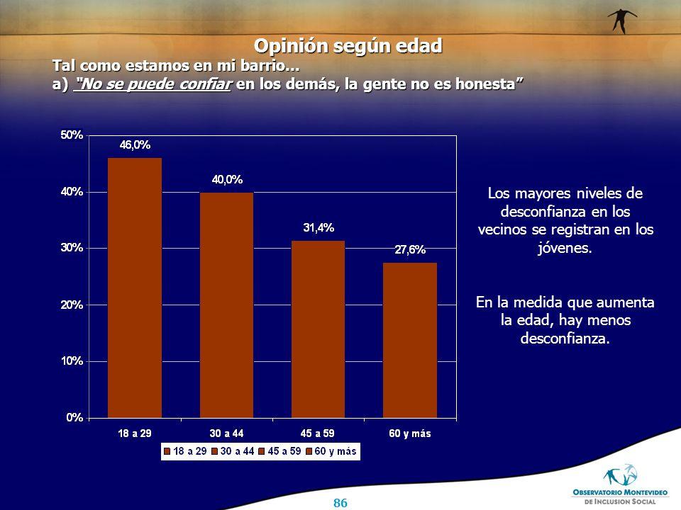 86 Opinión según edad Tal como estamos en mi barrio… a) No se puede confiar en los demás, la gente no es honesta Los mayores niveles de desconfianza en los vecinos se registran en los jóvenes.