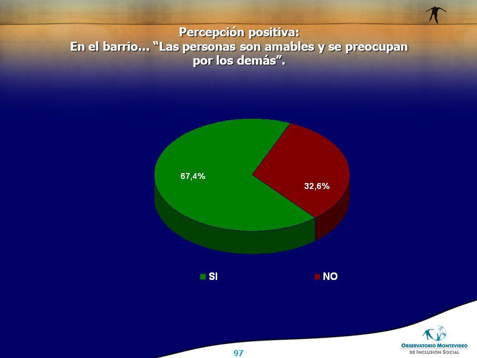 97 Percepción positiva: En el barrio... Las personas son amables y se preocupan por los demás .