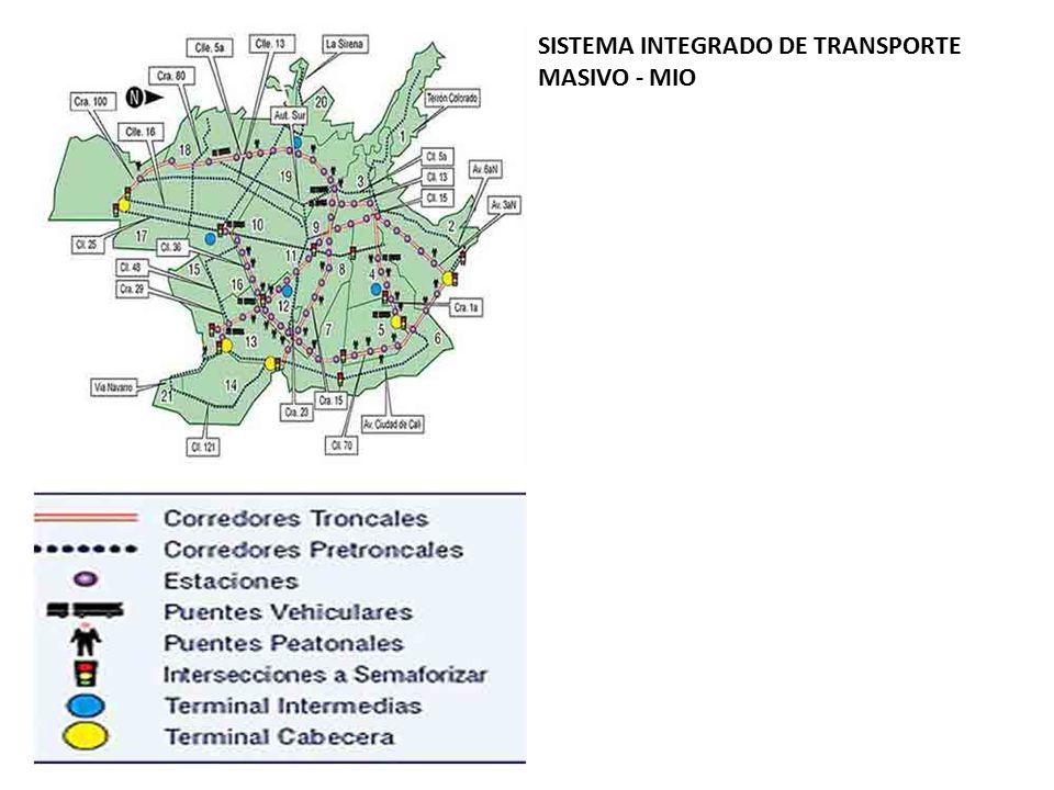 SISTEMA INTEGRADO DE TRANSPORTE MASIVO - MIO
