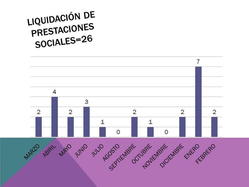LIQUIDACIÓN DE PRESTACIONES SOCIALES=26