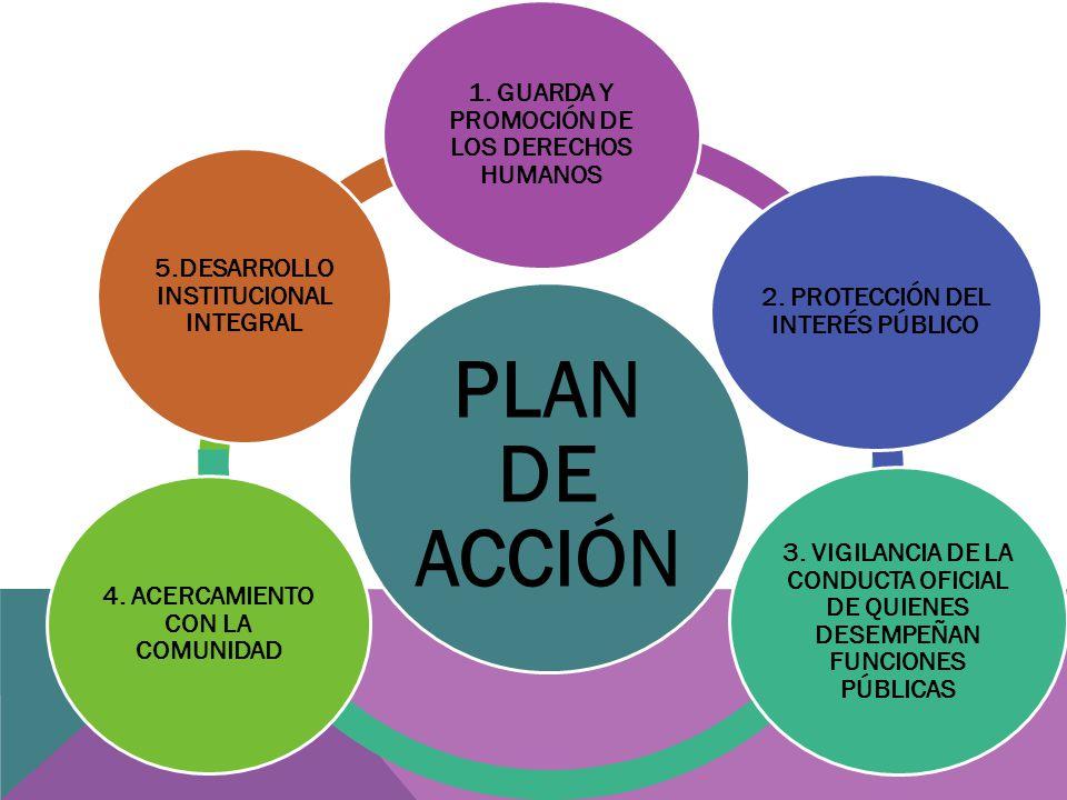 PLAN DE ACCIÓN 1. GUARDA Y PROMOCIÓN DE LOS DERECHOS HUMANOS 2.