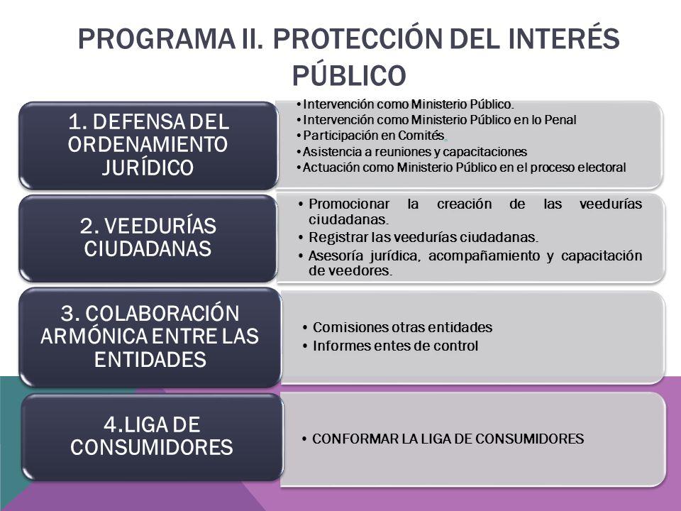 PROGRAMA II. PROTECCIÓN DEL INTERÉS PÚBLICO Intervención como Ministerio Público.