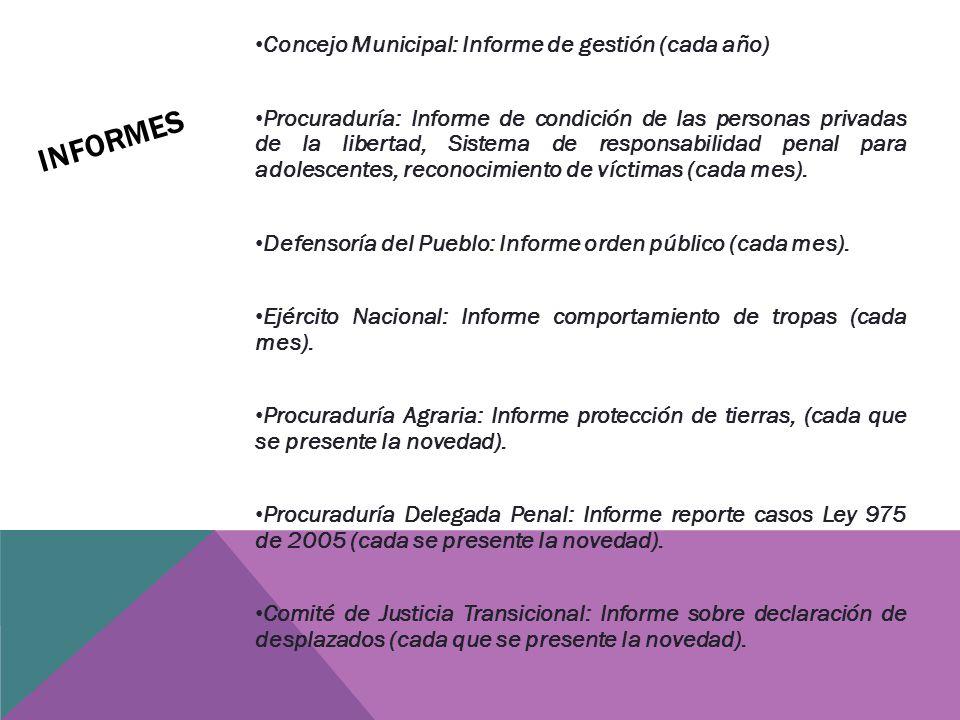 INFORMES Concejo Municipal: Informe de gestión (cada año) Procuraduría: Informe de condición de las personas privadas de la libertad, Sistema de responsabilidad penal para adolescentes, reconocimiento de víctimas (cada mes).