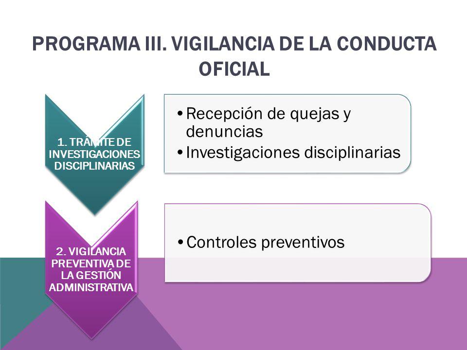 PROGRAMA III. VIGILANCIA DE LA CONDUCTA OFICIAL 1.