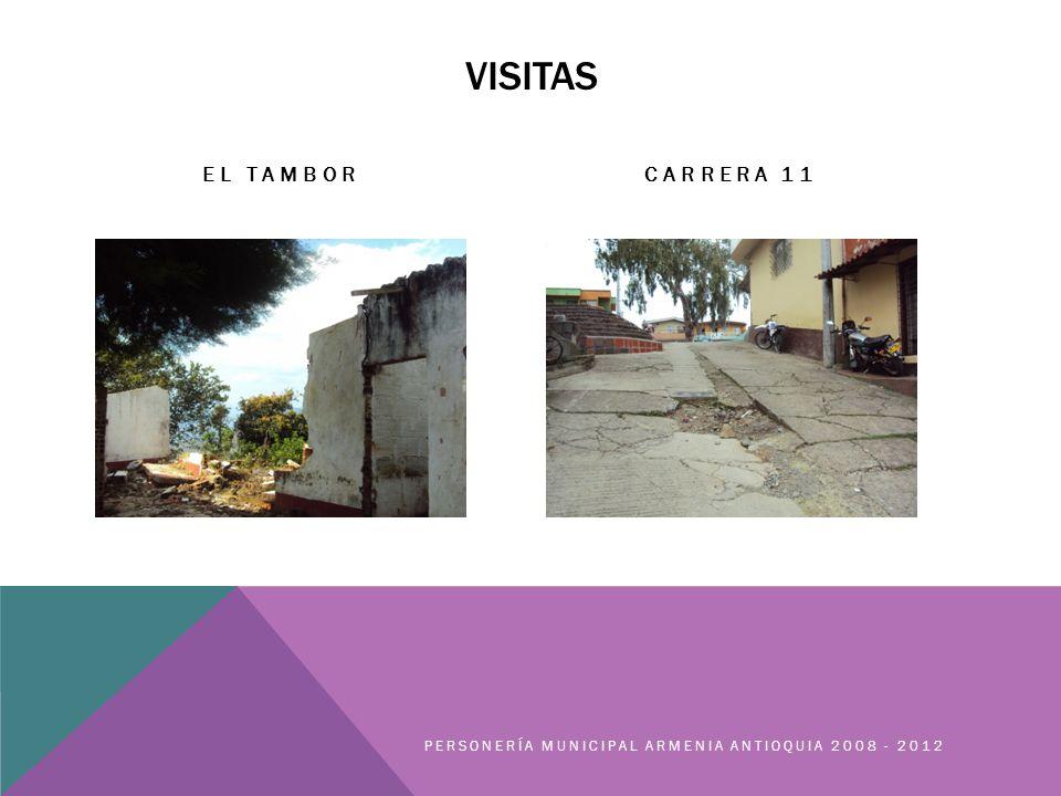 VISITAS EL TAMBORCARRERA 11 PERSONERÍA MUNICIPAL ARMENIA ANTIOQUIA 2008 - 2012
