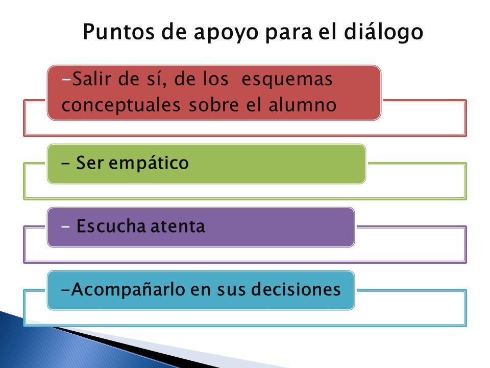-Salir de sí, de los esquemas conceptuales sobre el alumno - Ser empático- Escucha atenta-Acompañarlo en sus decisiones Puntos de apoyo para el diálogo