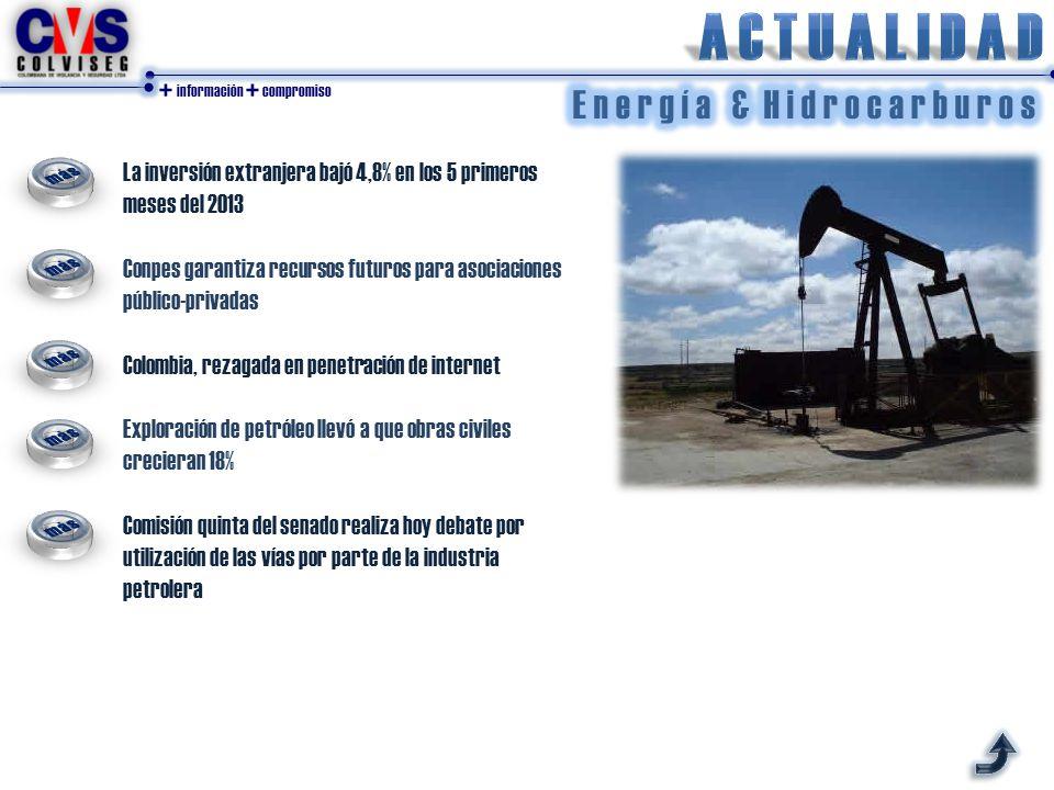 + información + compromiso La inversión extranjera bajó 4,8% en los 5 primeros meses del 2013 Conpes garantiza recursos futuros para asociaciones público-privadas Colombia, rezagada en penetración de internet Exploración de petróleo llevó a que obras civiles crecieran 18% Comisión quinta del senado realiza hoy debate por utilización de las vías por parte de la industria petrolera