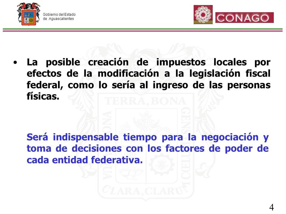 Gobierno del Estado de Aguascalientes 4 La posible creación de impuestos locales por efectos de la modificación a la legislación fiscal federal, como lo sería al ingreso de las personas físicas.
