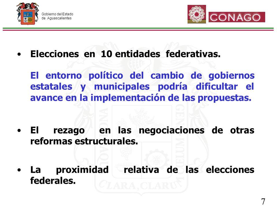 Gobierno del Estado de Aguascalientes 7 Elecciones en 10 entidades federativas.