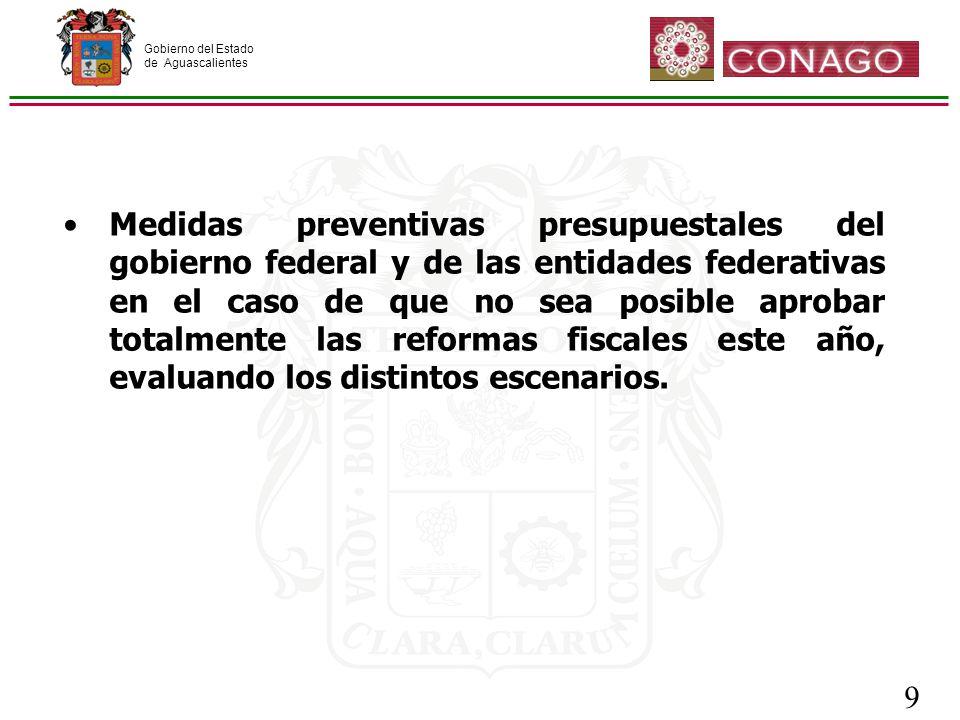 Gobierno del Estado de Aguascalientes 9 Medidas preventivas presupuestales del gobierno federal y de las entidades federativas en el caso de que no sea posible aprobar totalmente las reformas fiscales este año, evaluando los distintos escenarios.