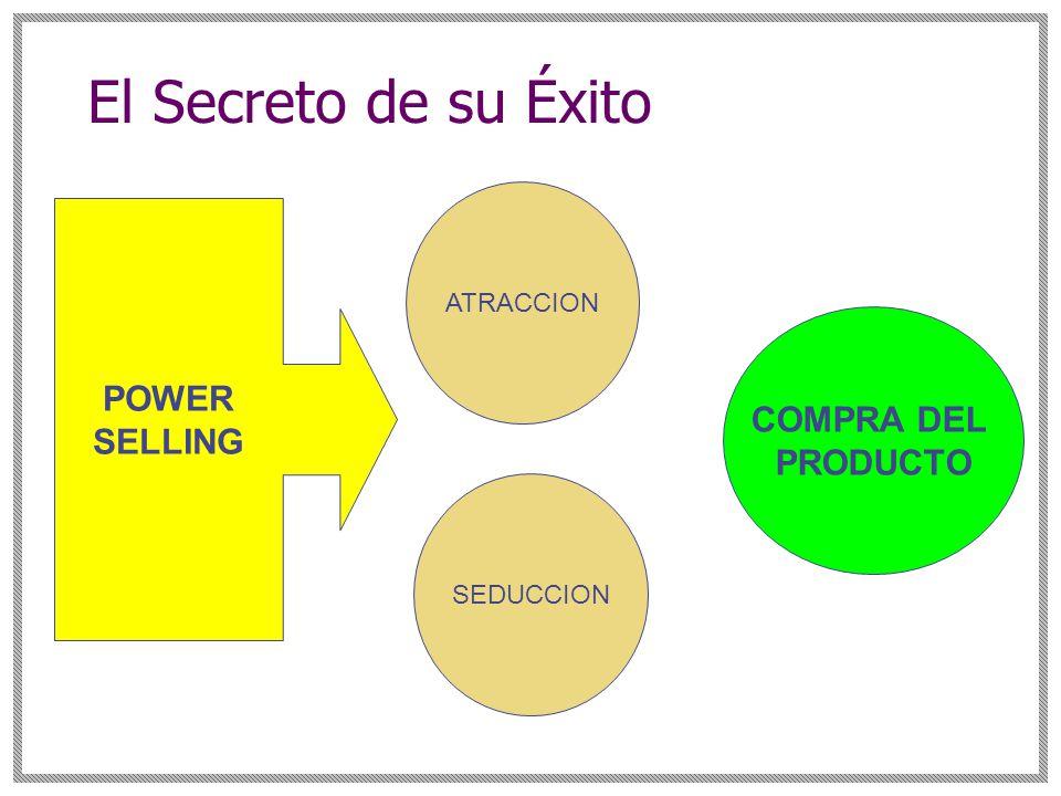 POWER SELLING ATRACCION SEDUCCION COMPRA DEL PRODUCTO El Secreto de su Éxito