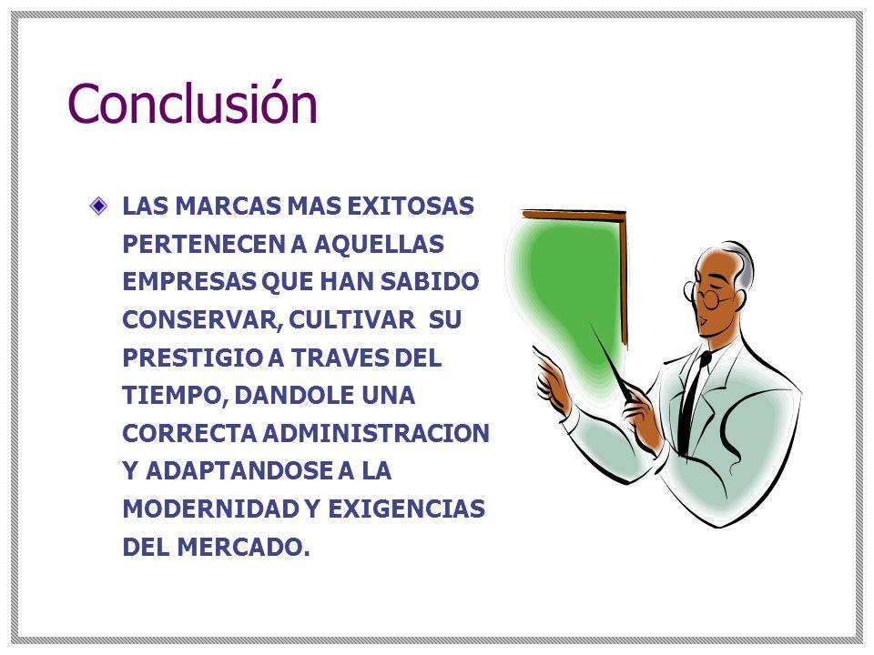 Conclusión LAS MARCAS MAS EXITOSAS PERTENECEN A AQUELLAS EMPRESAS QUE HAN SABIDO CONSERVAR, CULTIVAR SU PRESTIGIO A TRAVES DEL TIEMPO, DANDOLE UNA CORRECTA ADMINISTRACION Y ADAPTANDOSE A LA MODERNIDAD Y EXIGENCIAS DEL MERCADO.