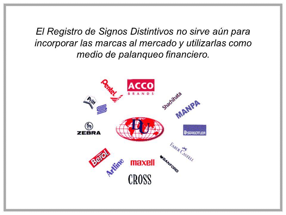El Registro de Signos Distintivos no sirve aún para incorporar las marcas al mercado y utilizarlas como medio de palanqueo financiero.