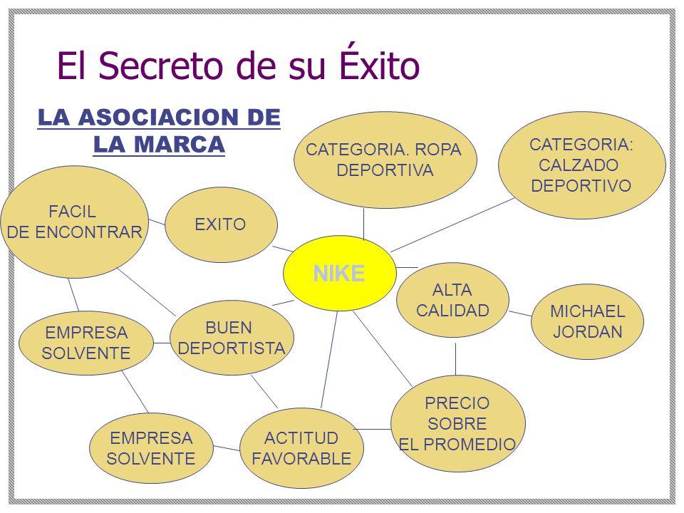 El Secreto de su Éxito FACIL DE ENCONTRAR EMPRESA SOLVENTE EMPRESA SOLVENTE EXITO NIKE MICHAEL JORDAN BUEN DEPORTISTA ALTA CALIDAD CATEGORIA: CALZADO DEPORTIVO ACTITUD FAVORABLE CATEGORIA.