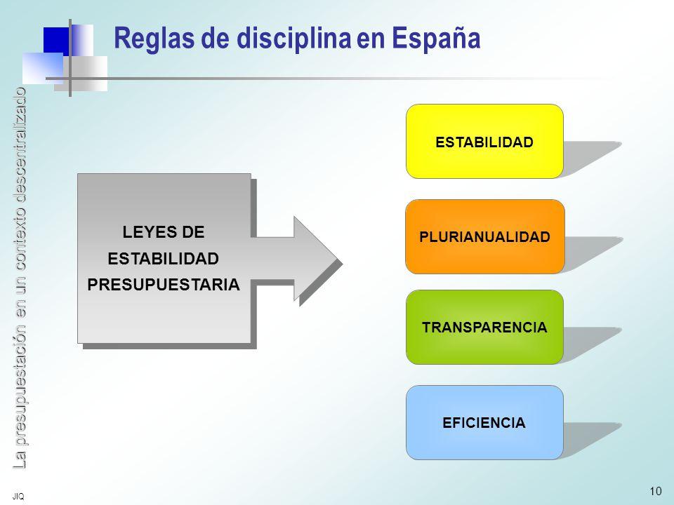 La presupuestación en un contexto descentralizado JIQ 10 LEYES DE ESTABILIDAD PRESUPUESTARIA LEYES DE ESTABILIDAD PRESUPUESTARIA PLURIANUALIDAD TRANSPARENCIA EFICIENCIA ESTABILIDAD Reglas de disciplina en España