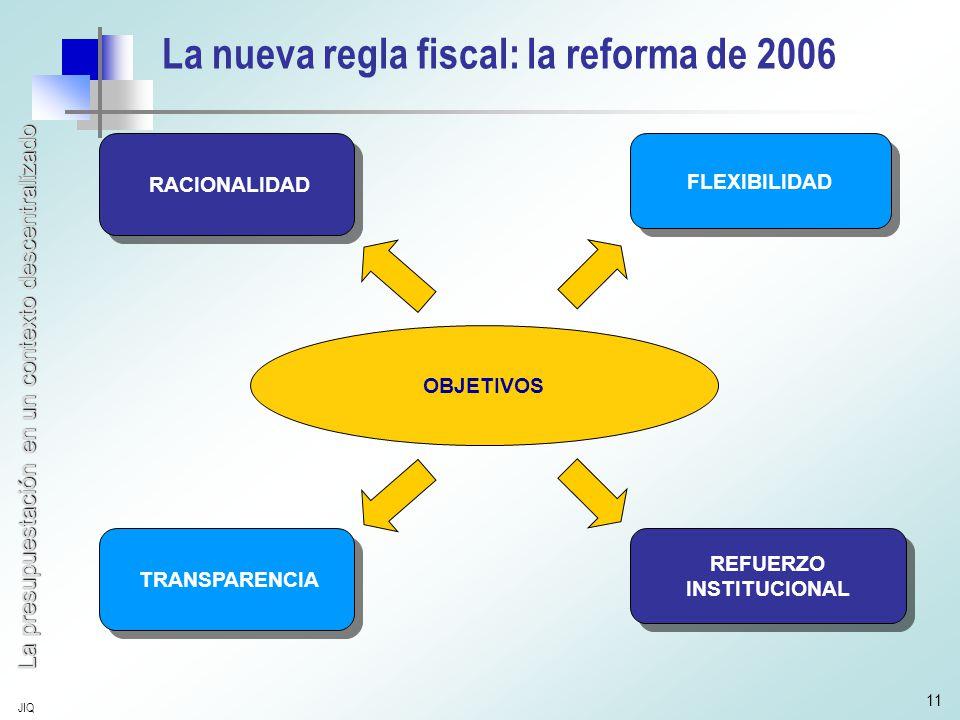 La presupuestación en un contexto descentralizado JIQ 11 La nueva regla fiscal: la reforma de 2006 OBJETIVOS RACIONALIDAD FLEXIBILIDAD REFUERZO INSTITUCIONAL TRANSPARENCIA