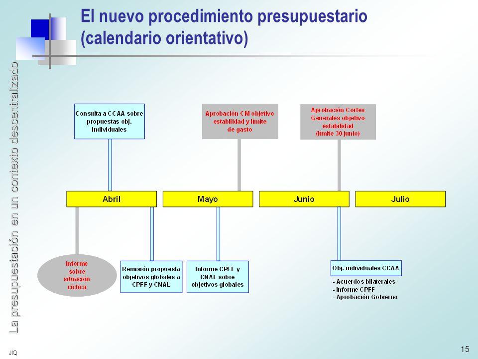 La presupuestación en un contexto descentralizado JIQ 15 El nuevo procedimiento presupuestario (calendario orientativo)