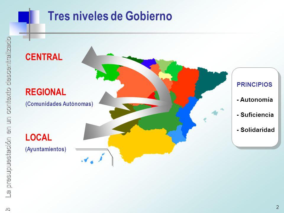 La presupuestación en un contexto descentralizado JIQ 2 Tres niveles de Gobierno PRINCIPIOS - Autonomía - Suficiencia - Solidaridad PRINCIPIOS - Autonomía - Suficiencia - Solidaridad CENTRAL REGIONAL (Comunidades Autónomas) LOCAL (Ayuntamientos)