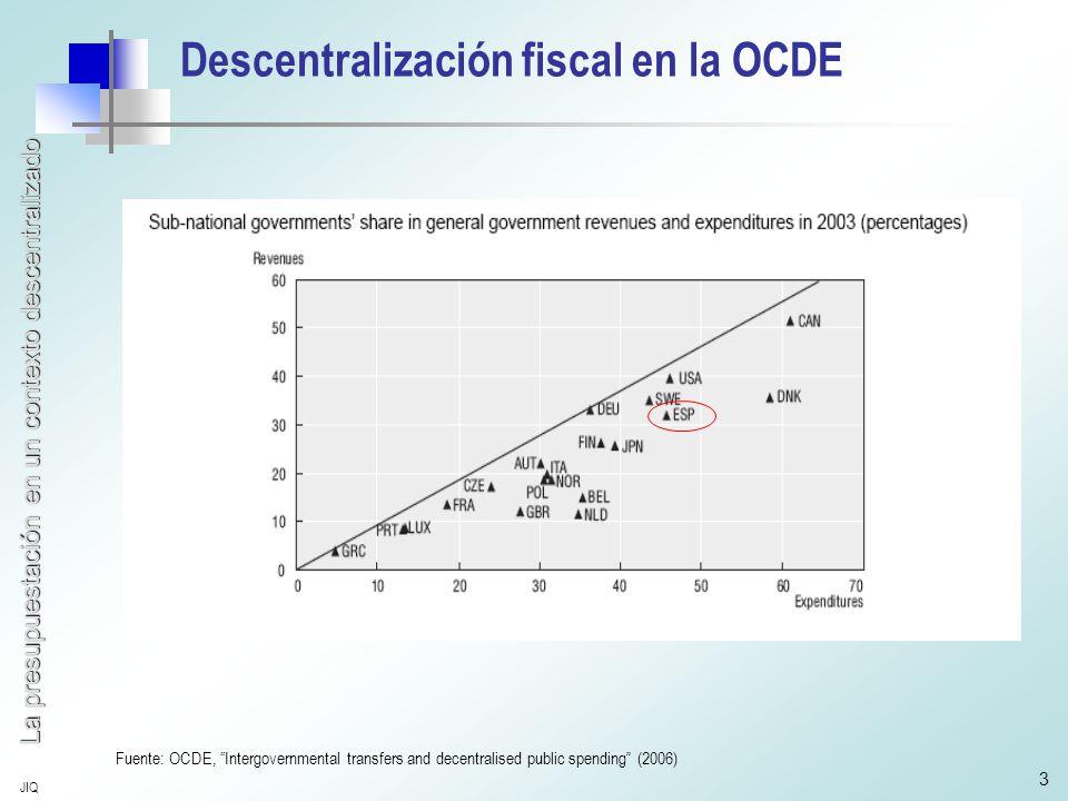 La presupuestación en un contexto descentralizado JIQ 3 Descentralización fiscal en la OCDE Fuente: OCDE, Intergovernmental transfers and decentralised public spending (2006)