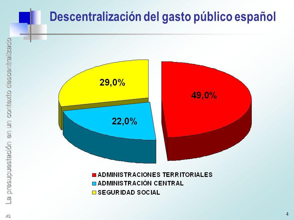 La presupuestación en un contexto descentralizado JIQ 4 Descentralización del gasto público español