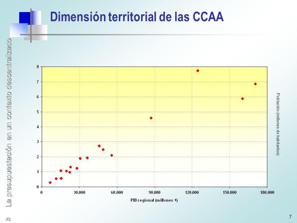 La presupuestación en un contexto descentralizado JIQ 7 Dimensión territorial de las CCAA Población (millones de habitantes)