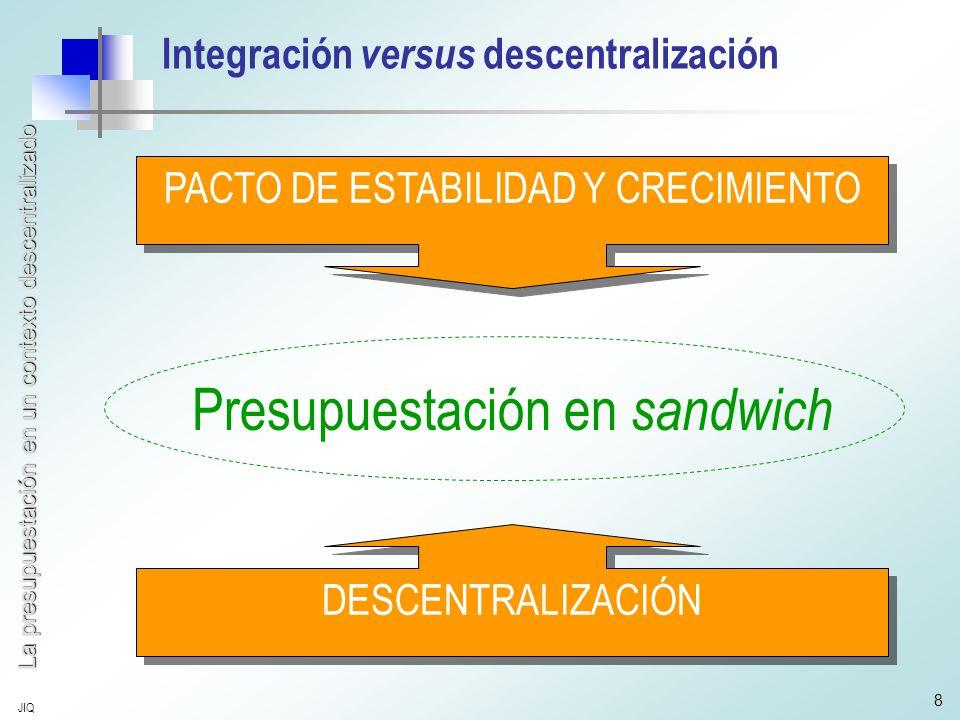 La presupuestación en un contexto descentralizado JIQ 8 Integración versus descentralización PACTO DE ESTABILIDAD Y CRECIMIENTO DESCENTRALIZACIÓN Presupuestación en sandwich