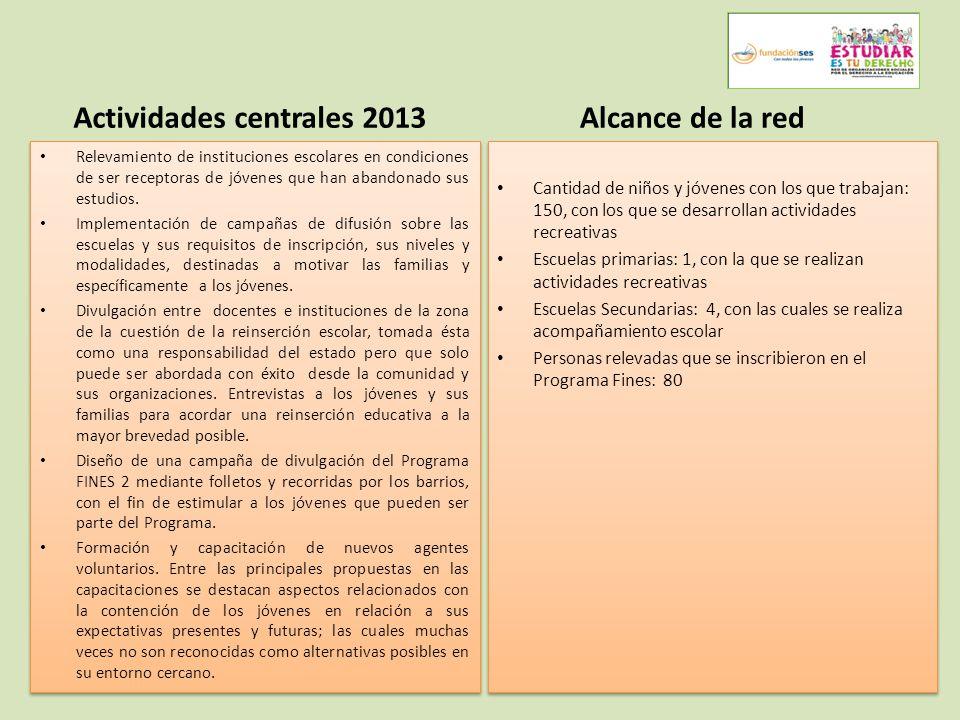 Actividades centrales 2013 Relevamiento de instituciones escolares en condiciones de ser receptoras de jóvenes que han abandonado sus estudios.