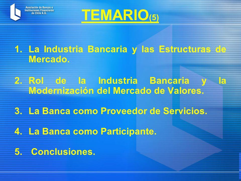 TEMARIO (5) 1.La Industria Bancaria y las Estructuras de Mercado.