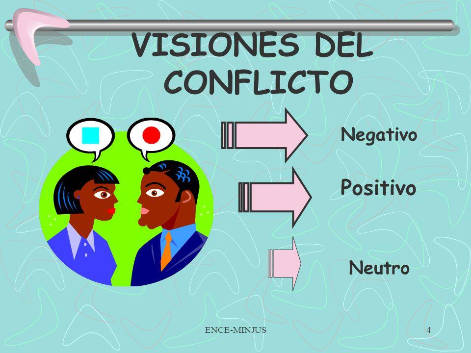 3 VISIONES DEL CONFLICTO Están vinculadas a ideas, percepciones, experiencias, actitudes, mensajes, que hemos recibido del contexto social, el cual a su vez, se encuentra inmerso dentro de una cultura particular que lo determina.