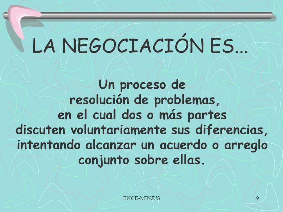 ENCE-MINJUS8 PRINCIPALES MARCS Negociación Mediación Conciliación Evaluación neutral Mini juicio Mediación arbitrada