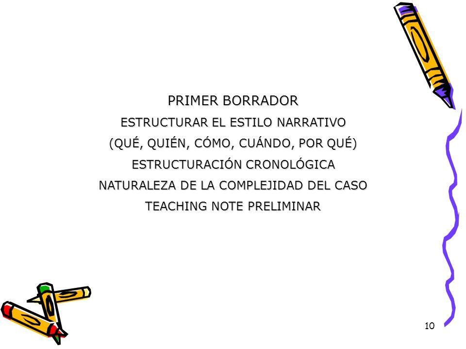 10 PRIMER BORRADOR ESTRUCTURAR EL ESTILO NARRATIVO (QUÉ, QUIÉN, CÓMO, CUÁNDO, POR QUÉ) ESTRUCTURACIÓN CRONOLÓGICA NATURALEZA DE LA COMPLEJIDAD DEL CASO TEACHING NOTE PRELIMINAR