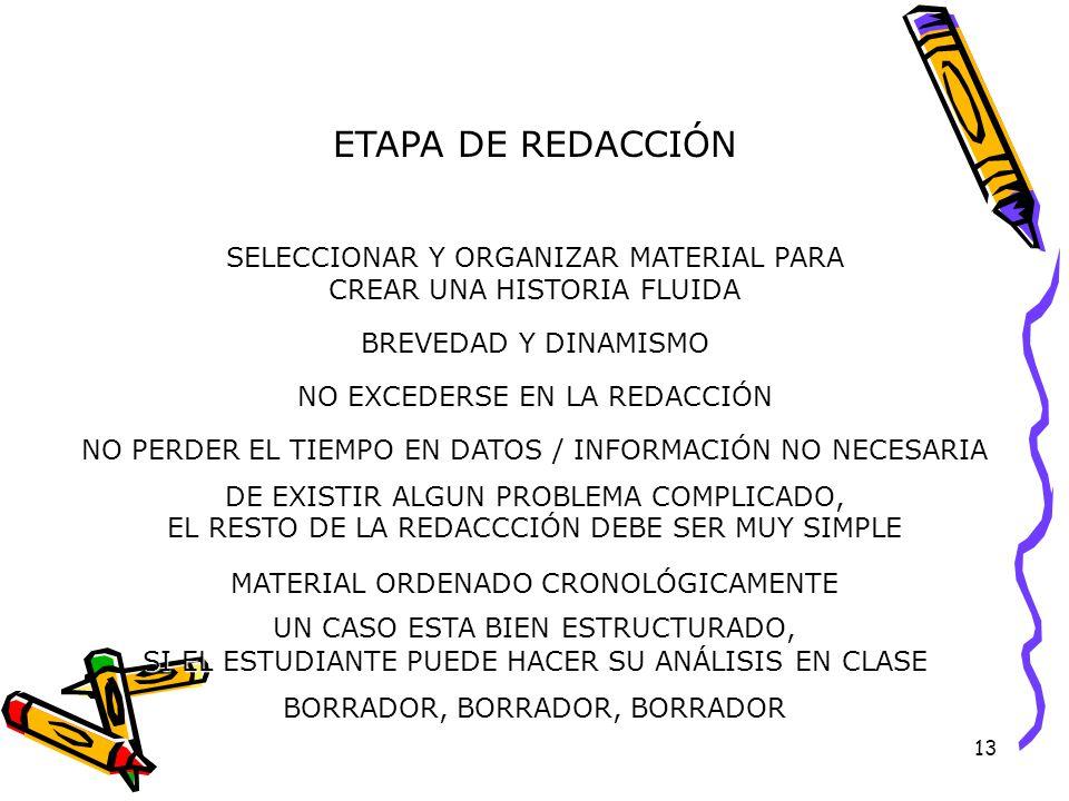13 ETAPA DE REDACCIÓN SELECCIONAR Y ORGANIZAR MATERIAL PARA CREAR UNA HISTORIA FLUIDA BREVEDAD Y DINAMISMO NO EXCEDERSE EN LA REDACCIÓN NO PERDER EL TIEMPO EN DATOS / INFORMACIÓN NO NECESARIA DE EXISTIR ALGUN PROBLEMA COMPLICADO, EL RESTO DE LA REDACCCIÓN DEBE SER MUY SIMPLE MATERIAL ORDENADO CRONOLÓGICAMENTE UN CASO ESTA BIEN ESTRUCTURADO, SI EL ESTUDIANTE PUEDE HACER SU ANÁLISIS EN CLASE BORRADOR, BORRADOR, BORRADOR