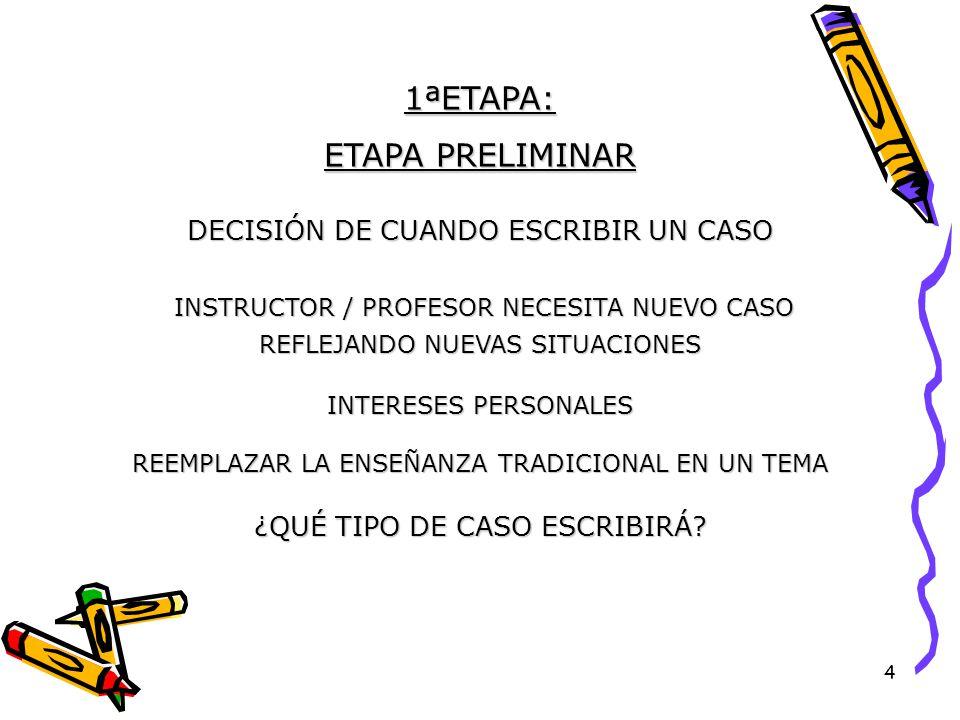 4 1ªETAPA: ETAPA PRELIMINAR DECISIÓN DE CUANDO ESCRIBIR UN CASO INSTRUCTOR / PROFESOR NECESITA NUEVO CASO INSTRUCTOR / PROFESOR NECESITA NUEVO CASO REFLEJANDO NUEVAS SITUACIONES INTERESES PERSONALES REEMPLAZAR LA ENSEÑANZA TRADICIONAL EN UN TEMA ¿QUÉ TIPO DE CASO ESCRIBIRÁ