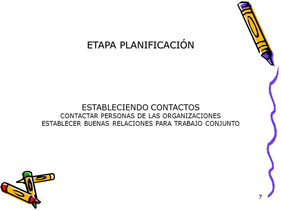 7 ETAPA PLANIFICACIÓN ESTABLECIENDO CONTACTOS CONTACTAR PERSONAS DE LAS ORGANIZACIONES ESTABLECER BUENAS RELACIONES PARA TRABAJO CONJUNTO