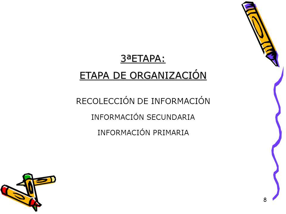 8 3ªETAPA: ETAPA DE ORGANIZACIÓN RECOLECCIÓN DE INFORMACIÓN INFORMACIÓN SECUNDARIA INFORMACIÓN PRIMARIA