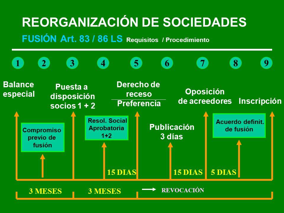 REORGANIZACIÓN DE SOCIEDADES FUSIÓN Art.