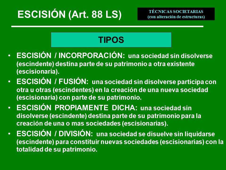 ESCISIÓN (Art.