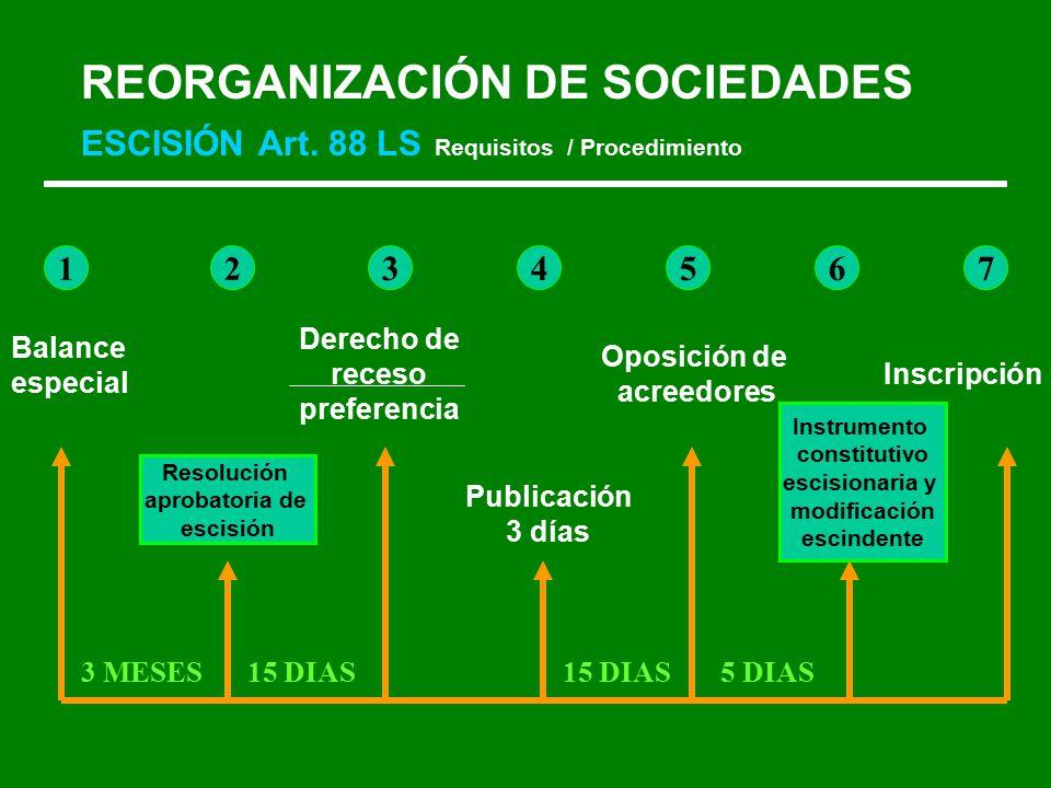 REORGANIZACIÓN DE SOCIEDADES ESCISIÓN Art.