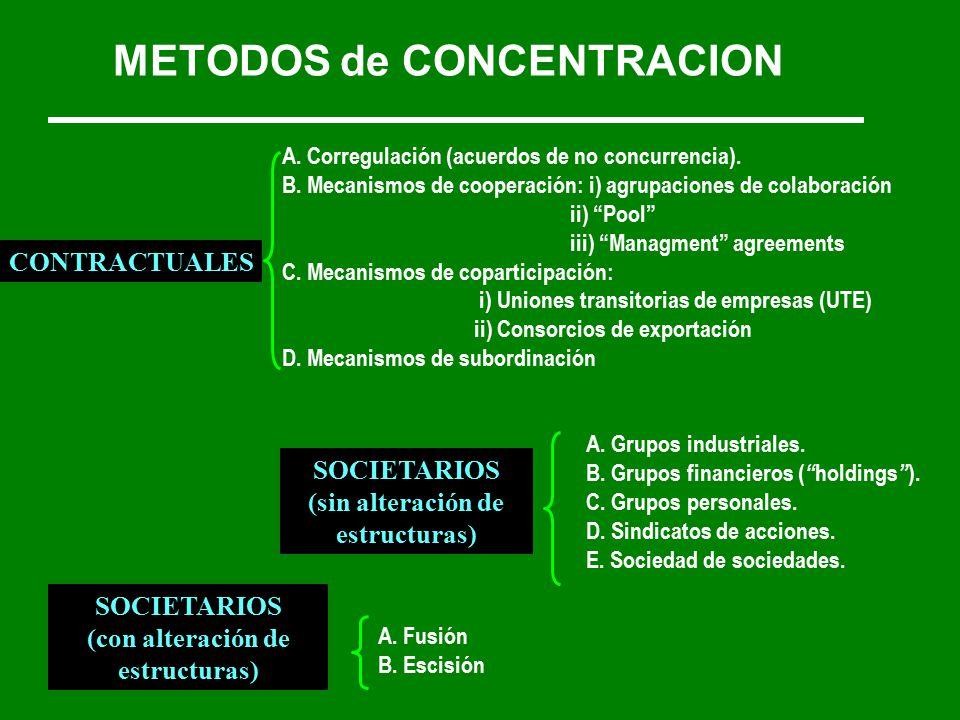 METODOS de CONCENTRACION CONTRACTUALES A. Corregulación (acuerdos de no concurrencia).