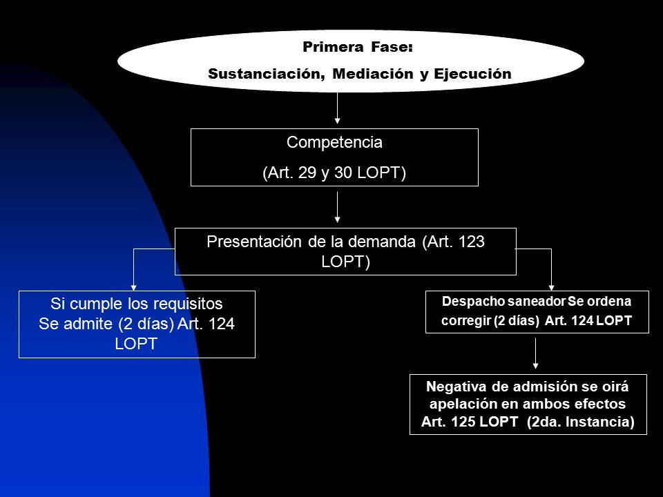 Procedimiento Laboral LOPT 1ra. Instancia 2da. Instancia Control de legalidad o Casación 1ra.