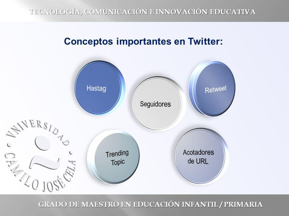 GRADO DE MAESTRO EN EDUCACIÓN INFANTIL / PRIMARIA TECNOLOGÍA, COMUNICACIÓN E INNOVACIÓN EDUCATIVA Conceptos importantes en Twitter: