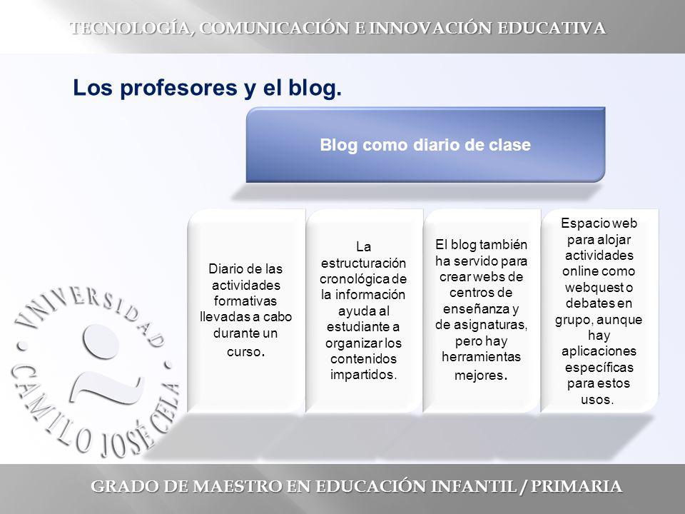 GRADO DE MAESTRO EN EDUCACIÓN INFANTIL / PRIMARIA TECNOLOGÍA, COMUNICACIÓN E INNOVACIÓN EDUCATIVA Los profesores y el blog.